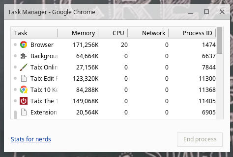 Opening Task manager in Google Chromebook