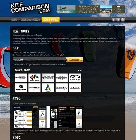 Kite Comparison