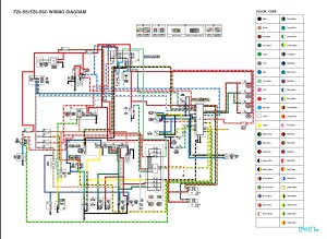 online wiring diagram? help with signalsbrake light?  Sportbikes