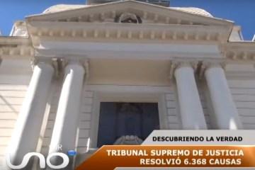 EL TRIBUNAL SUPREMO DE JUSTICIA RESOLVIÓ 6.368 CAUSAS