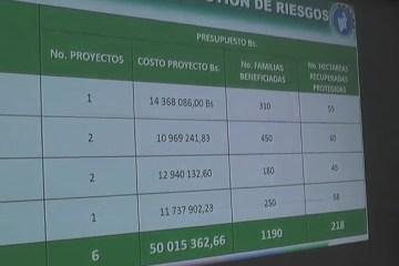 INFORME DEL PRIMER SEMESTRE DE LA GOBERNACIÓN DE POTOSÍ