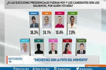 EL PANORAMA ELECTORAL EN EL SUR DEL PAÍS
