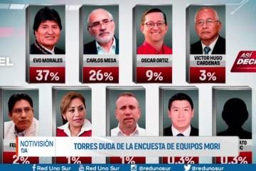 TORRES DUDA DE LA ENCUESTA DE EQUIPOS MORI