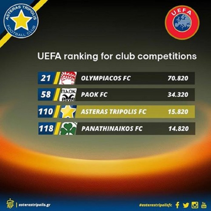 UEFA_ranking