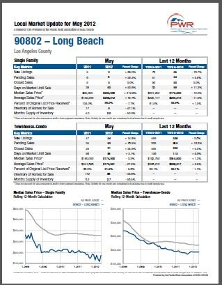 Long Beach Real Estate Market Report December 2005 - housing