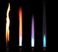 This is a flame test which is used in chemistry to detect the prescence of certain elements.  In this case, it's just a bunsen burner with the air value closed (left flame) and fully opened (right flame)