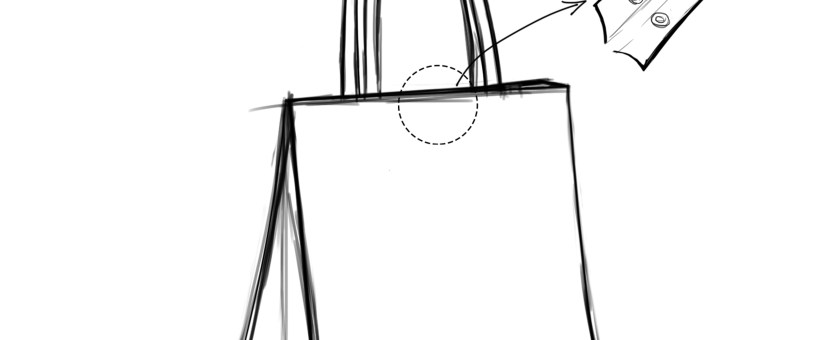 Customized Shopping Bags With Closures- Types of Enclosures