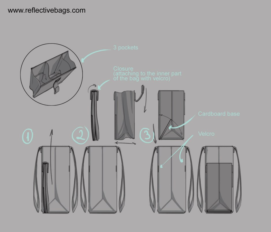 Designing Shopping Bags With Compartment Organizer