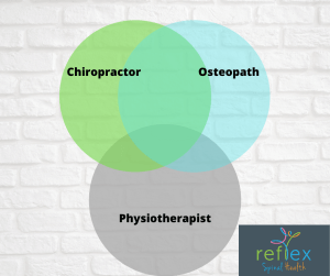 Which is better chiropractor or osteopath