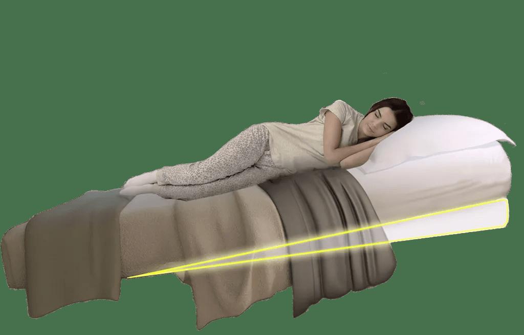 under mattress bed wedge for acid reflux