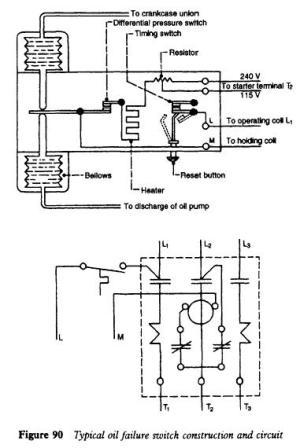 Refrigerator Oil Pressure Failure Switch | Refrigerator