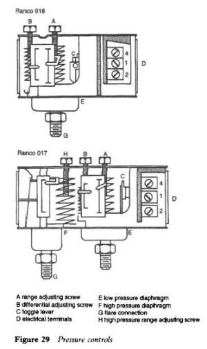 Danfoss Dual Pressure Switch Wiring Diagram  Somurich