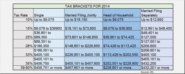 Tax Act 2017 Coupon