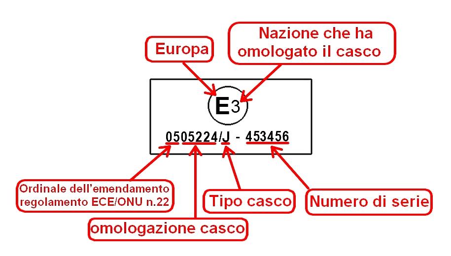 codice omologazione