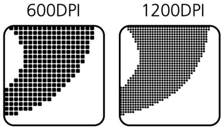 How To Change DPI of An Image