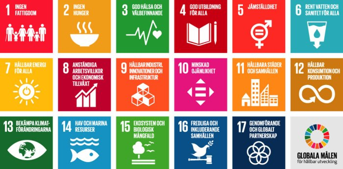 agenda 2030 sverige_parkeringsplatser-klimatförändringarna_bilism