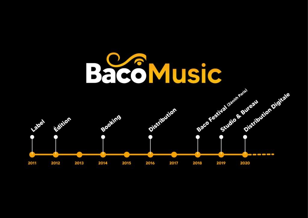 Baco music propose toute la discographie de Pablo Moses en version digitale