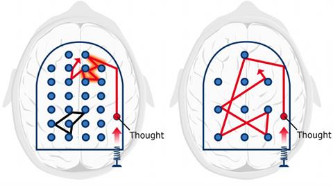 Schéma comparant le fonctionnement des deux modes concentré et diffus de la mémoire