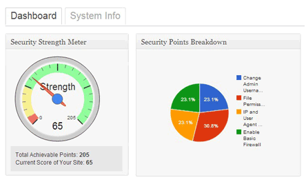 All_In_One_WP_Security_And_Firewall_Plugin_Security_Meter All In One WP Security And Firewall Review 2018: How good is this security plugin? Blog WordPress