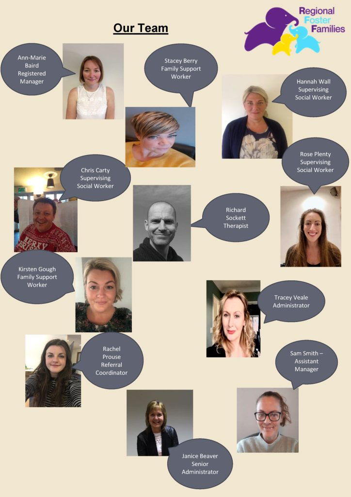 South West Team – Who is who
