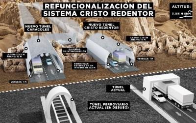 Chile y Argentina decidieron priorizar la licitación de Caracoles, no la de Agua Negra