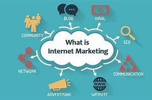 Trying to market your business on the internet?