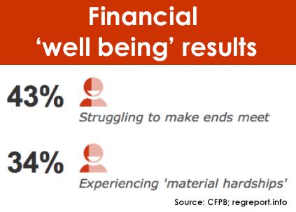 financialwellbeing