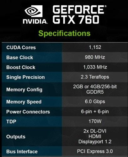 nVidia annuncia la GeForce GTX 760