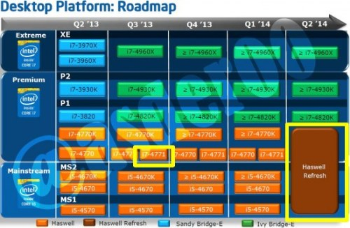 Intel: ecco la roadmap 2013 2014