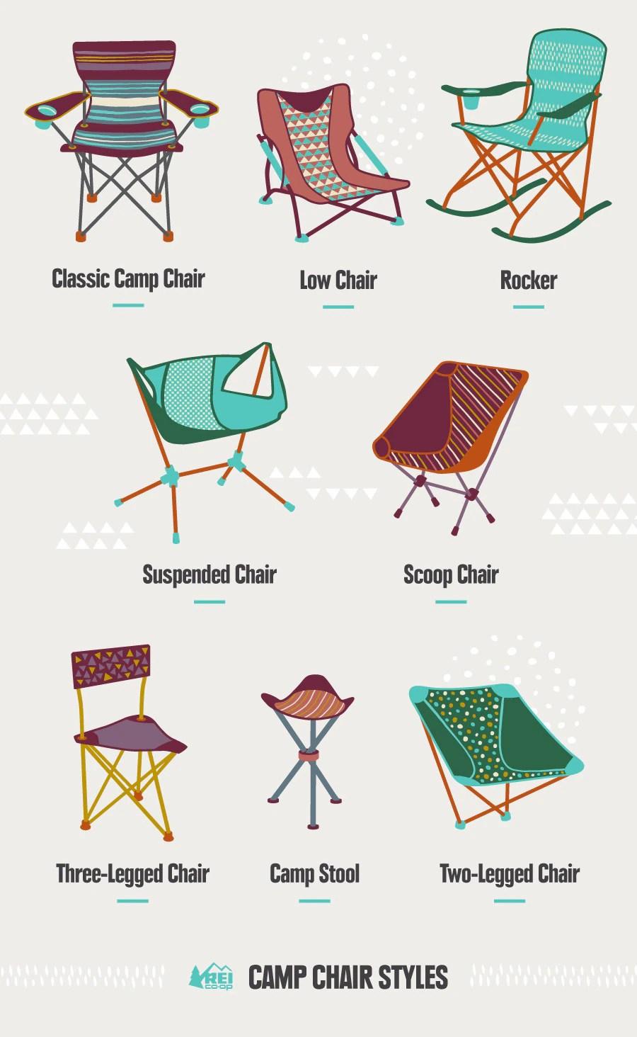 Ilustrasi yang menunjukkan gaya kursi kamp yang berbeda