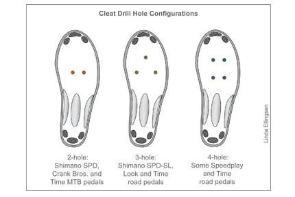 Shoe cleat configurations
