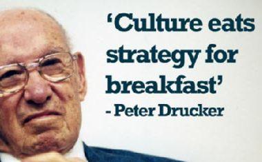 Zukünftige und bessere Arbeitswelt durch Wissen und Kultur, denn Kultur isst Strategie zum Frühstück