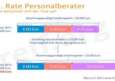3. Rate Personalberater – wie berechnet sich der True-up?