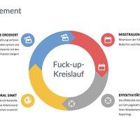 Micromanagement killt nicht nur Ihre Kultur, sondern auch jegliche Motivation Ihrer Mitarbeiter