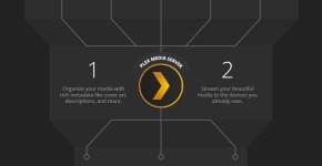 plex-infographic
