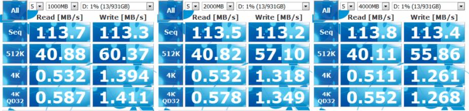 USB 3.0 Test
