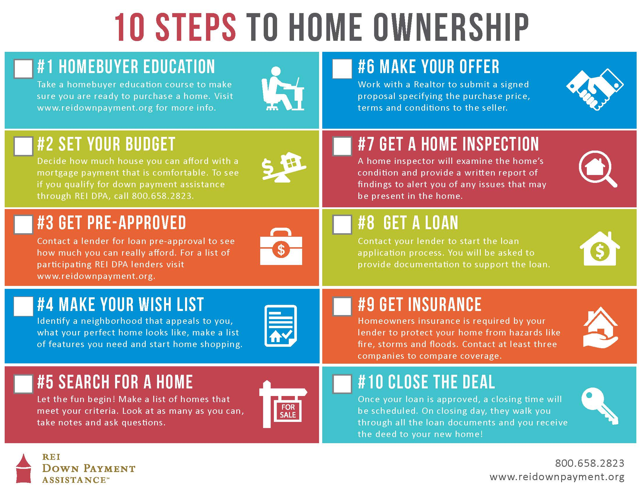 Your 10 Buying House First Steps