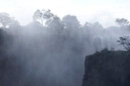 Victoria Falls Aktivitäten