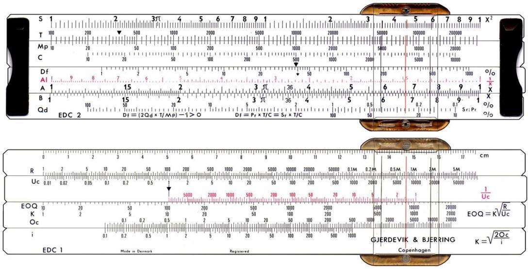 EOQ Slide Ruler - Economic Order Quantity