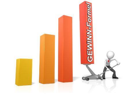 Die bedeutende Gewinn-Formel bei Kunden-Reklamationen