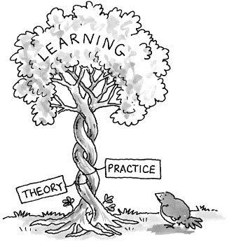 Theory-vs-practice