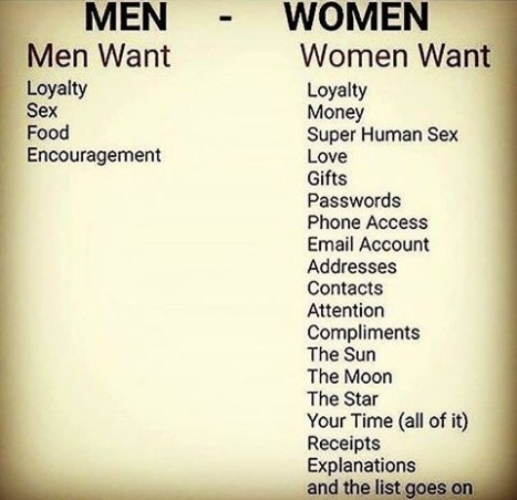 The-Great-Misconception-Men-wants-vs-women-wants