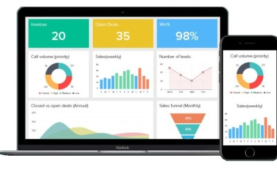 Zoho Reports – A Hidden Gem Amongst Self-Service Business Intelligence Apps