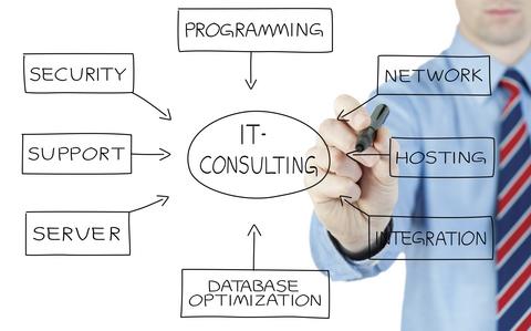 IT-Consulting-Diagram
