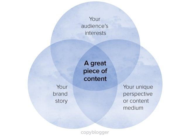 caratteristiche di grande contenuto