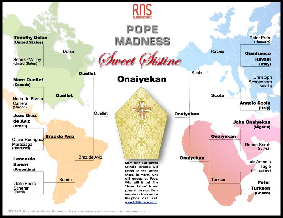 Pope Madness: Sweet Sistine (Religion News Service)