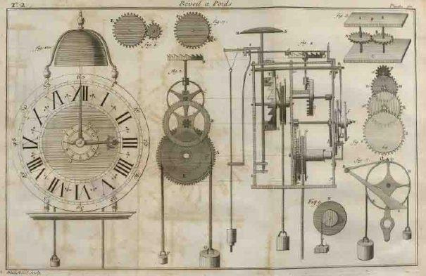 Resultado de imagen de El reloj mecánico edad media