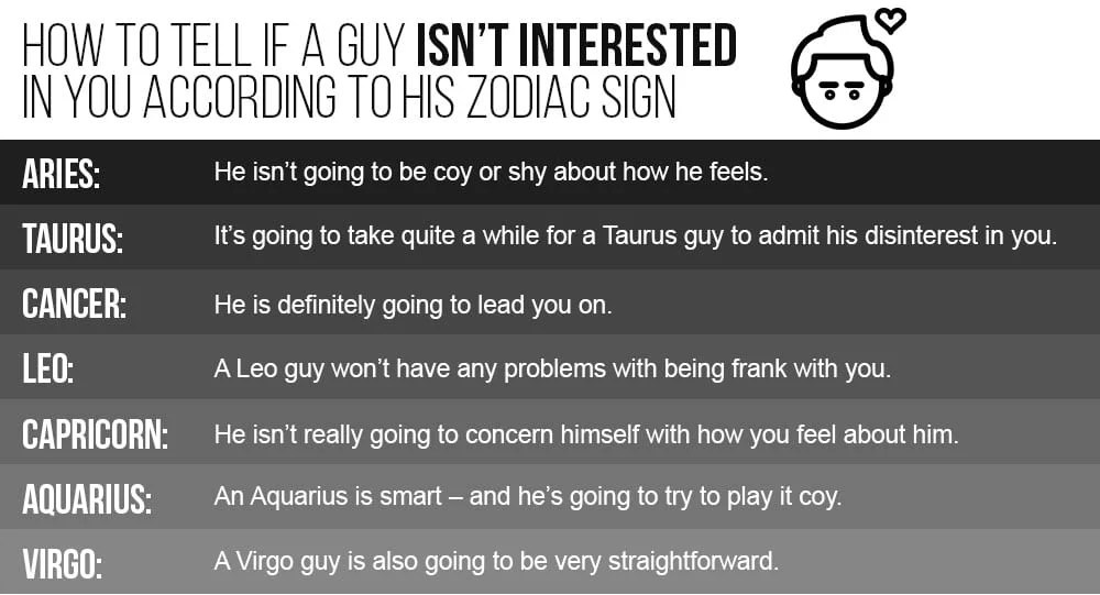 Signs a virgo man is interested