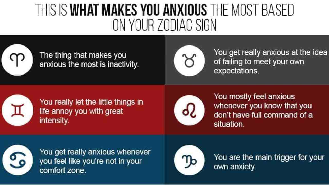 This Is What Makes You Anxious The Most Based On Your