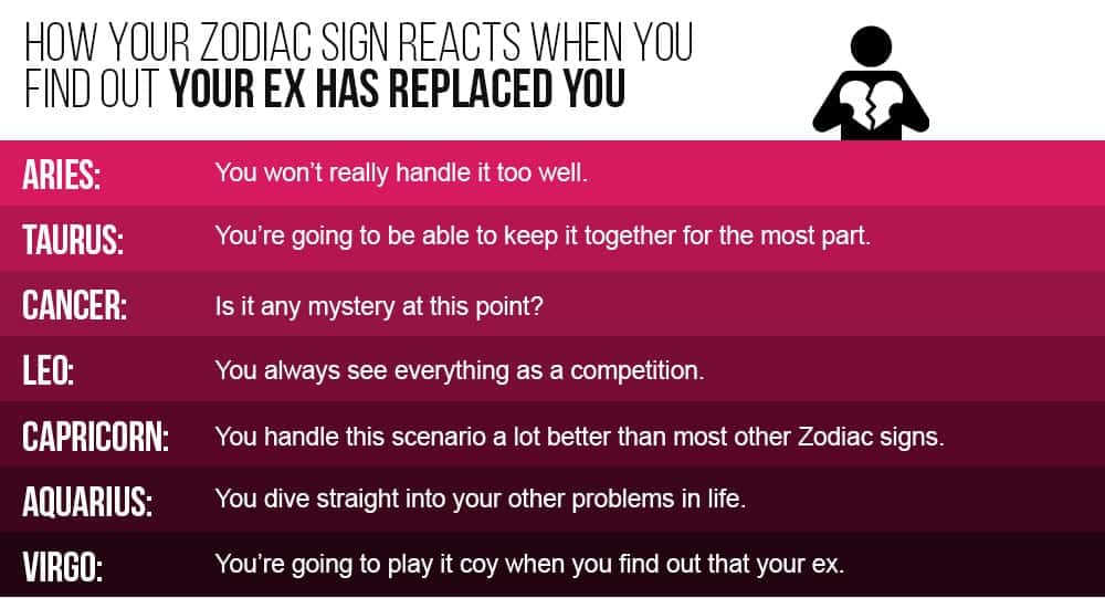 How Your Zodiac Sign Reacts When You Find Out Your Ex Has